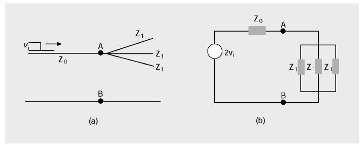 Junction of several lines, (a) System, (b) Equivalent circuit
