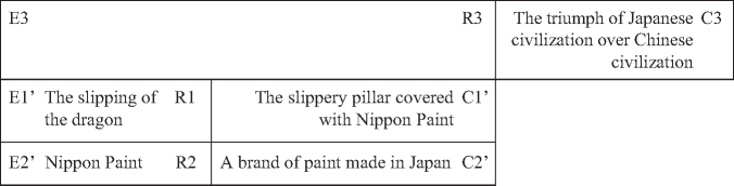 The Communication Mechanism of Nippon Paint's Connotative Signification According to the Interpretation of Some Decoders
