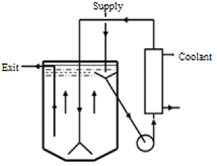 A crystallizer with a fluidized bed