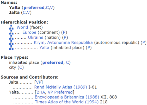 An extract of the detailed information on YALTA in the TGN thesaurus