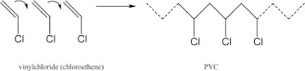 Formation of polyvinylchloride (PVC)