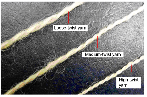Structures of loose-, medium-, and high-twist yarn