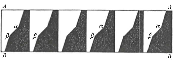Mach's illustration of the technique used to elicit the phenomena now known as Mach bands