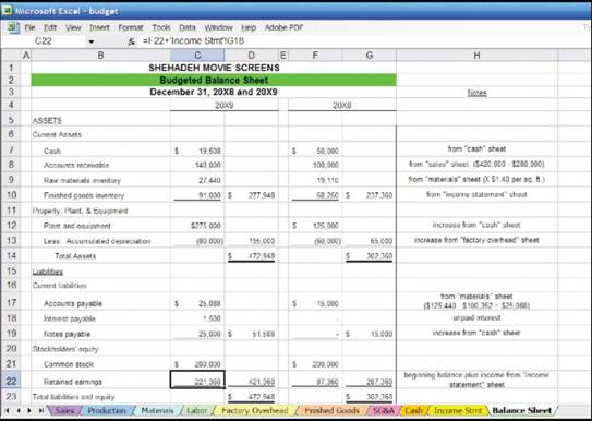 selling and administrative expense budget cash budget budgeted