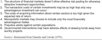 Litvak and Daniels's Six Kinds of Market Failures