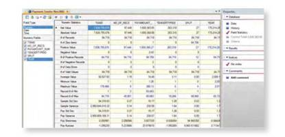 Field Statistics of the Payment Tender File
