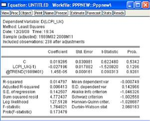 Output of the regression-based procedure of the Augmented Dickey-Fuller test