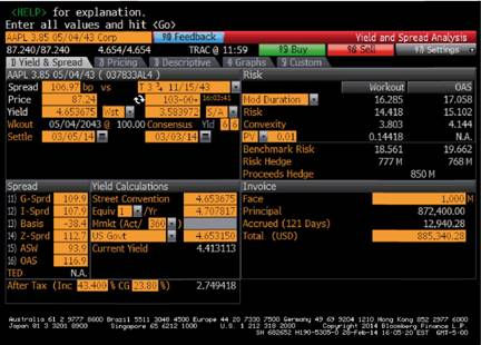 Bloomberg Yield and Spread Analysis Page, AAPL 3.85% Bond Due 5/04/2043, Assuming 43.40% Ordinary Income Tax Rate and 23.80% Capital Gains Rate