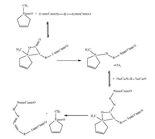 formation of amides Amide formation using dcc definition: treatment of carboxylic acids with amines in the presence of the dehydrating agent n,n'-dicyclohexylcarbodiimide (dcc) leads to the formation of amides.