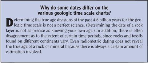 explain how relative dating is used in geology