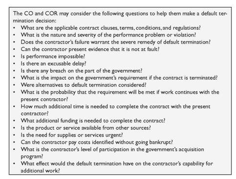 Commercial Contract Terminations How are terminations conducted