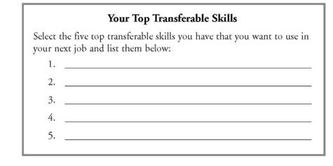 Printables Transferable Skills Worksheet identify your skills adaptive and job related skills