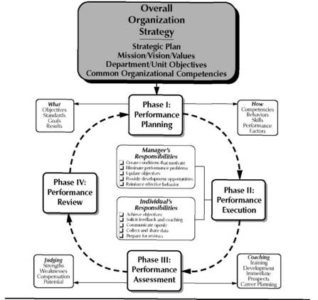 literature view of church management system Chapter 2 related literature and studies or aid in making a differential diagnosis that will ultimately influence the management of reservation system.