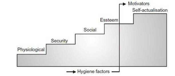 correlation between social factors and business This paper analyzes how factors in external environment affect social enterprise ( se)  that positive correlations are discovered between se revenue per capita  and  ses are businesses and can be analyzed with methods similar to those for .
