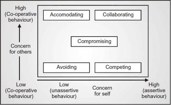 eustacias self conflict essay