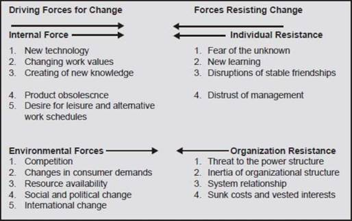 resistance to change example View and download resistance to change essays examples also discover topics, titles, outlines, thesis statements, and conclusions for your resistance to change essay.