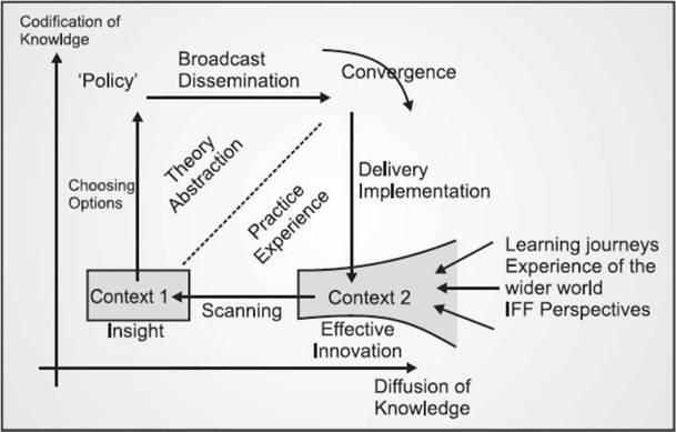 social learning theory papaer review In addition to organizing what is already known about human aggression, this review social learning theory according to social learning theories (bandura 1983.