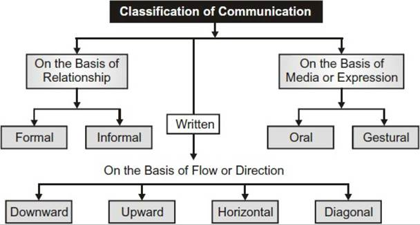 mintzburgs taxonomy of organizational forms International journal of research in management & business studies (ijrmbs 2015)  the organization forms the strategy that result in five structural configurations.