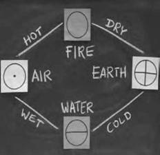 Some ancient Sophists believed the world was composed of four elements, and some considered them to be divine in nature (iStock).