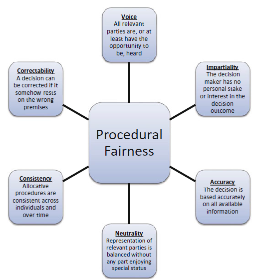 teaching procedural essay Procedural fluency is a critical component mathematical procedural knowledge is effective teaching practices provide experiences that help students.
